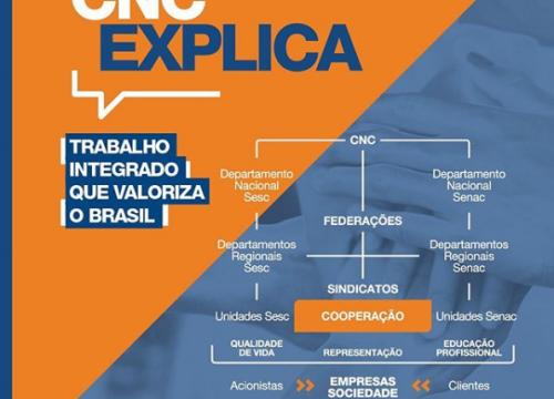 Apoie a atuação do Sistema CNC-SESC-SENAC, trabalho que valoriza o Brasil.
