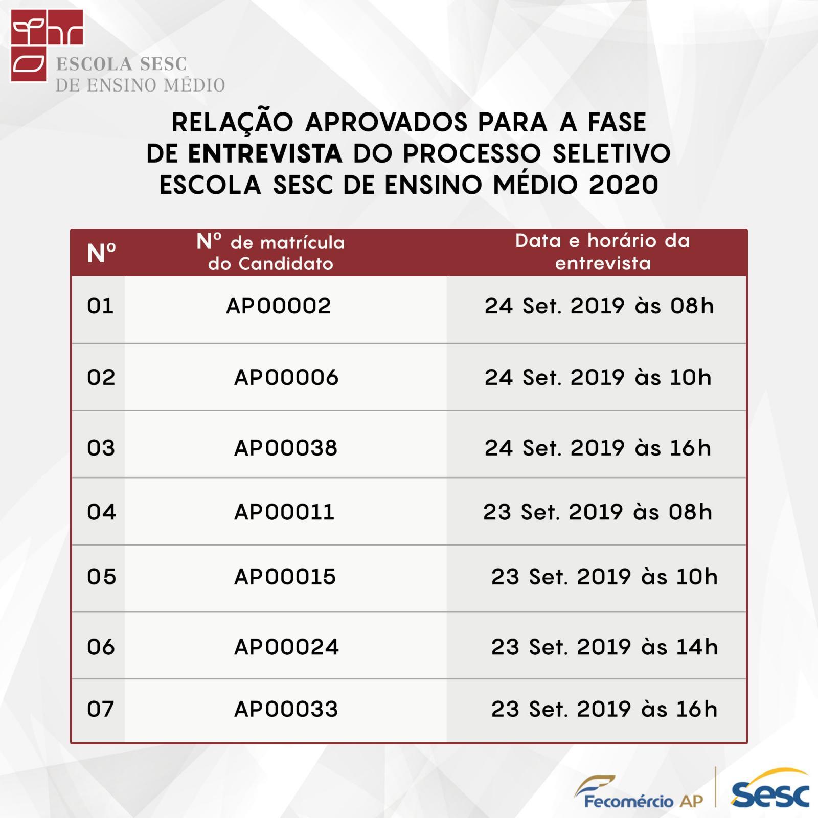 RELAÇÃO APROVADOS PARA A FASE DE ENTREVISTA DO PROCESSO SELETIVO ESEM - ESCOLA SESC DE ENSINO MÉDIO 2020